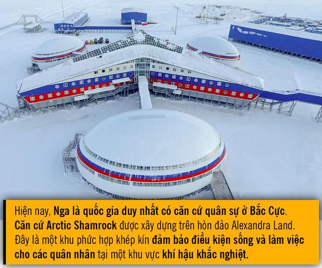 [Photo Story] Những bước đi dồn dập của Nga tại Bắc Cực khiến NATO chạy theo không kịp - Ảnh 10.