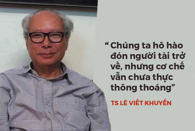 8 phát ngôn quanh việc giáo sư quần đùi Trương Nguyện Thành rời ĐH Hoa Sen về Mỹ - Ảnh 3.