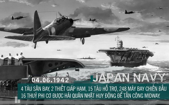 [Photo Story] Định nhử đội tàu sân bay Mỹ vào bẫy tiêu diệt, Hải quân Đế quốc Nhật chuốc thất bại ê chề - Ảnh 2.