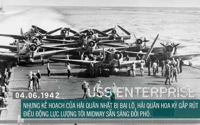 [Photo Story] Định nhử đội tàu sân bay Mỹ vào bẫy tiêu diệt, Hải quân Đế quốc Nhật chuốc thất bại ê chề - ảnh 3