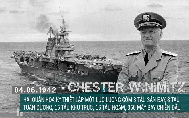 [Photo Story] Định nhử đội tàu sân bay Mỹ vào bẫy tiêu diệt, Hải quân Đế quốc Nhật chuốc thất bại ê chề - Ảnh 4.