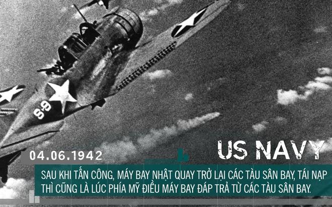 [Photo Story] Định nhử đội tàu sân bay Mỹ vào bẫy tiêu diệt, Hải quân Đế quốc Nhật chuốc thất bại ê chề - Ảnh 7.