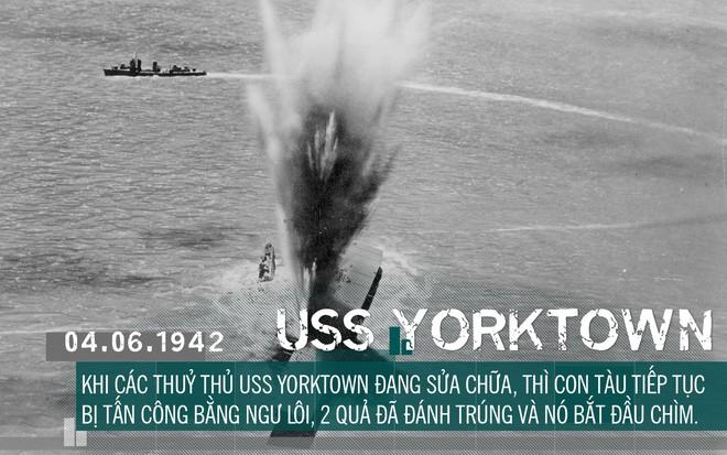 [Photo Story] Định nhử đội tàu sân bay Mỹ vào bẫy tiêu diệt, Hải quân Đế quốc Nhật chuốc thất bại ê chề - Ảnh 11.