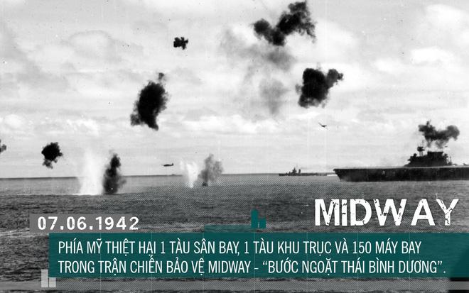 [Photo Story] Định nhử đội tàu sân bay Mỹ vào bẫy tiêu diệt, Hải quân Đế quốc Nhật chuốc thất bại ê chề - Ảnh 14.