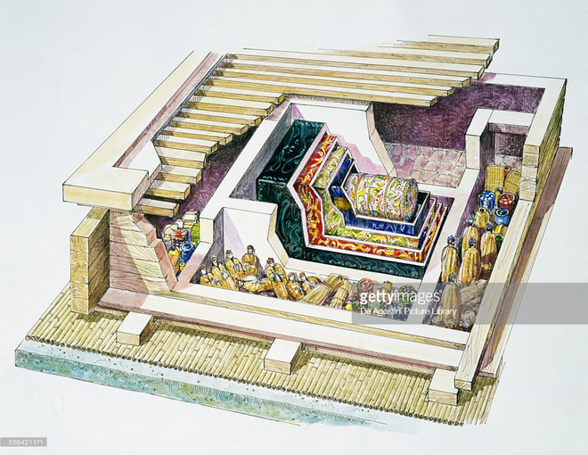 Giải mã thuật ướp xác bậc thầy thời cổ đại: Nội tạng còn nguyên vẹn, da vẫn đàn hồi tốt! - ảnh 5