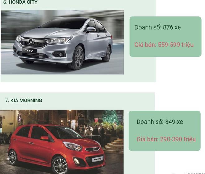 [Infographic] Ô tô bán chạy tháng 5: Xe lắp ráp chiếm ưu thế - Ảnh 4.