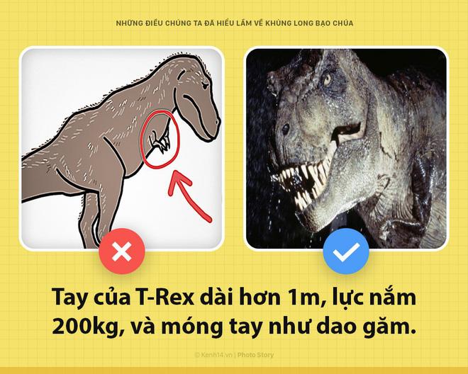 Hey! Là T-Rex bạo chúa của Jurassic World đây và các ông đã nhầm về tôi hết rồi - Ảnh 2.
