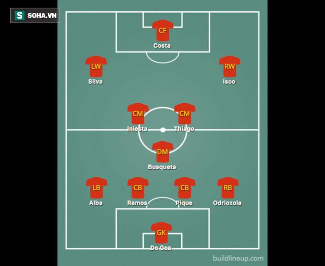 Hierro xếp đội hình TBN đối đầu Bồ Đào Nha: Chỉ có 2 cầu thủ Real Madrid? - Ảnh 12.