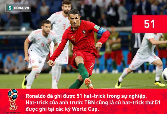 Phá kỷ lục đối với Ronaldo mà nói giờ chẳng khác nào 'chuyện thường ngày ở huyện', kể cả là tại Champions League hay World Cup. 1