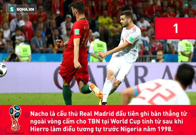 Phá kỷ lục đối với Ronaldo mà nói giờ chẳng khác nào 'chuyện thường ngày ở huyện', kể cả là tại Champions League hay World Cup. 10