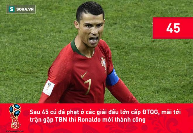 Phá kỷ lục đối với Ronaldo mà nói giờ chẳng khác nào 'chuyện thường ngày ở huyện', kể cả là tại Champions League hay World Cup. 3