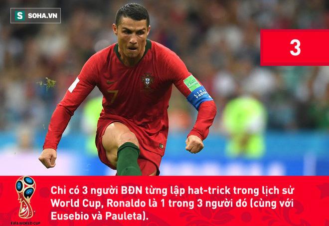 Phá kỷ lục đối với Ronaldo mà nói giờ chẳng khác nào 'chuyện thường ngày ở huyện', kể cả là tại Champions League hay World Cup. 9