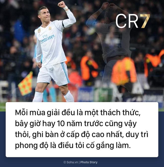 [PHOTO STORY]: Những phát ngôn ngông cuồng và đầy cảm hứng của Cris Ronaldo khiến dân mạng phải chia sẻ 7