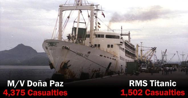 Thảm họa Dona Paz: Gần 4.400 người chết trong hỏa ngục tồi tệ bậc nhất trên biển - Ảnh 1.
