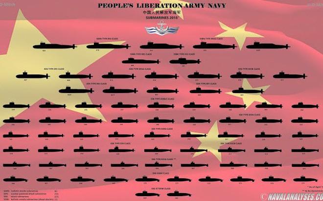 Chuyên gia: Trung Quốc sẽ sớm