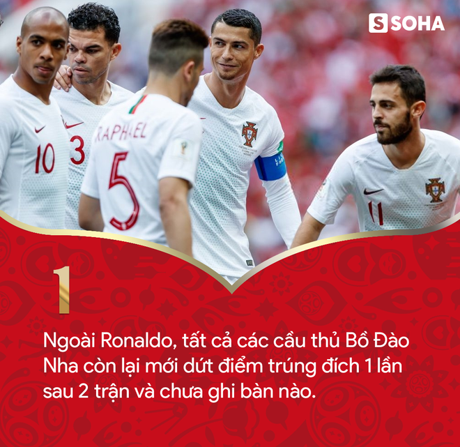 Góc nhìn đại chiến: Ronaldo không phải 'người ngoài hành tinh', mà là Songoku đời thật 11