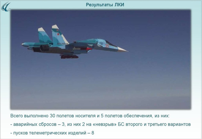 Nga trình làng tên lửa tấn công chính xác hoàn toàn mới: Su-34, MiG-35 thêm kiếm sắc? - Ảnh 4.