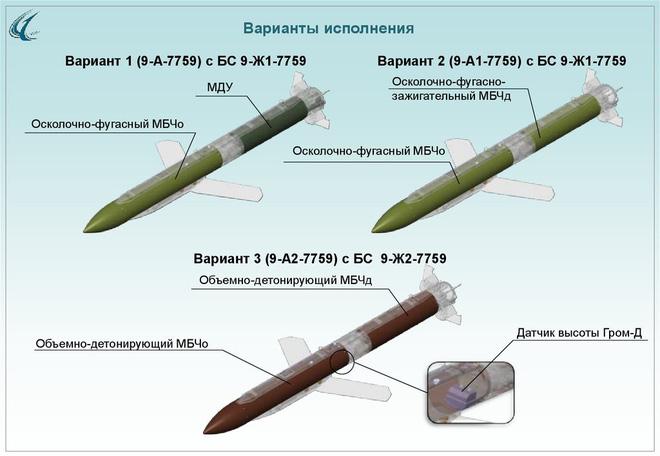 Nga trình làng tên lửa tấn công chính xác hoàn toàn mới: Su-34, MiG-35 thêm kiếm sắc? - Ảnh 9.