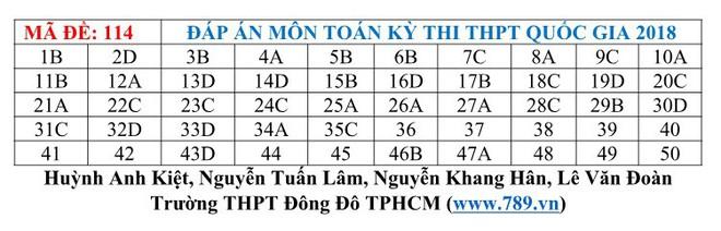 Gợi ý đáp án 24 mã đề thi môn Toán kỳ thi THPT Quốc gia 2018 - Ảnh 13.
