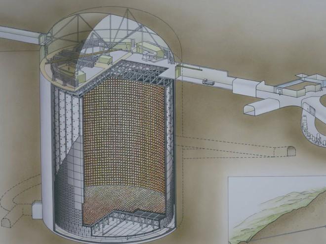 Ẩn sâu 1000m dưới đất, cỗ máy săn loại hạt có thể xuyên qua lớp thép dày 100 năm ánh sáng - Ảnh 2.