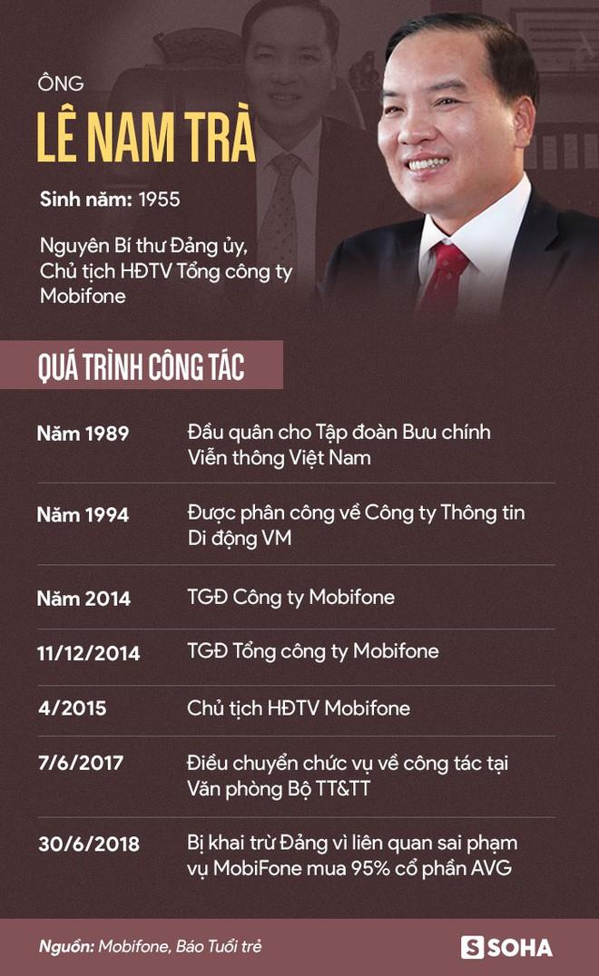 [NÓNG] Khởi tố vụ Mobifone mua AVG, bắt tạm giam ông Lê Nam Trà - Ảnh 2.