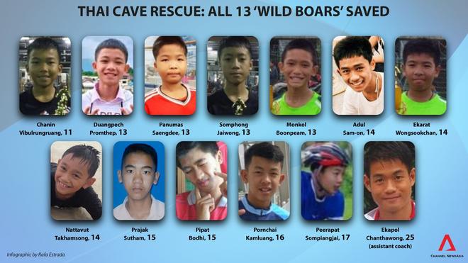 [NÓNG] Hải quân Thái Lan xác nhận đã giải cứu 12 thành viên đội bóng và HLV, trong hang còn 4 người - Ảnh 1.