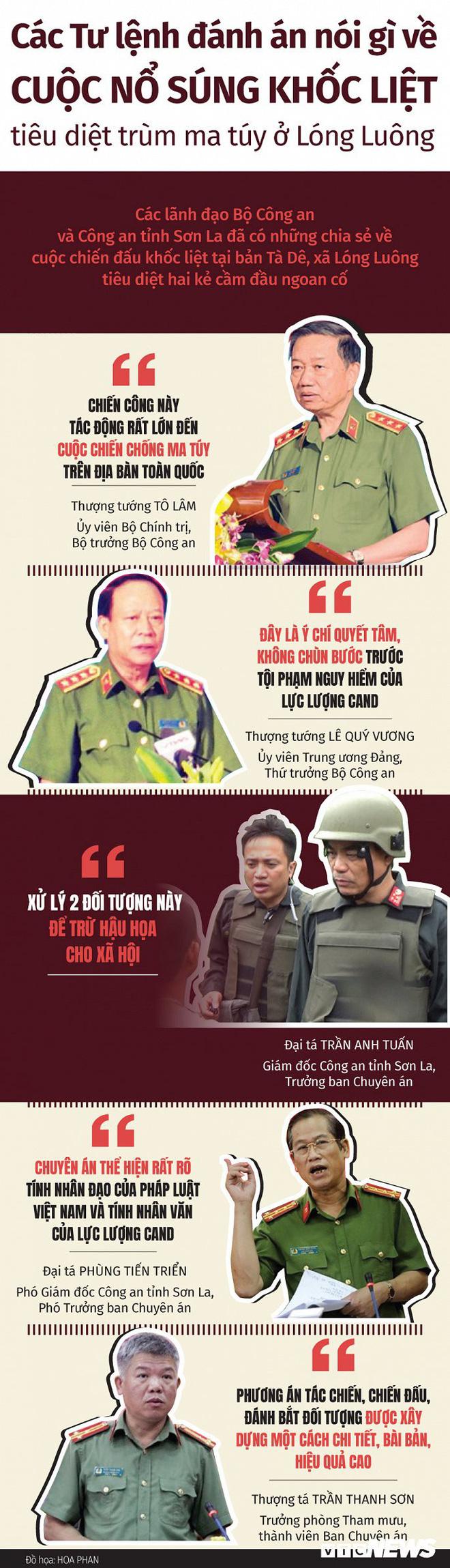 Nổ súng tiêu diệt trùm ma túy ở Lóng Luông: Các tư lệnh đánh án nói gì? - Ảnh 1.