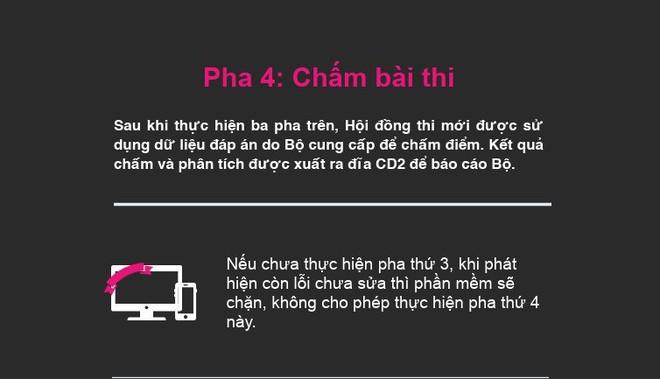 Inforgraphic: Từ điểm cao bất thường ở Hà Giang, soi quy trình chấm thi trắc nghiệm THPT Quốc gia - Ảnh 2.