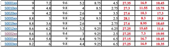 Điểm thật của 3 thí sinh có điểm cao nhất ở Hà Giang - Ảnh 5.