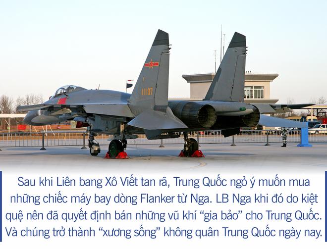 [Photo Story] Không quân Trung Quốc - Gã khổng lồ chân đất sét? - Ảnh 8.
