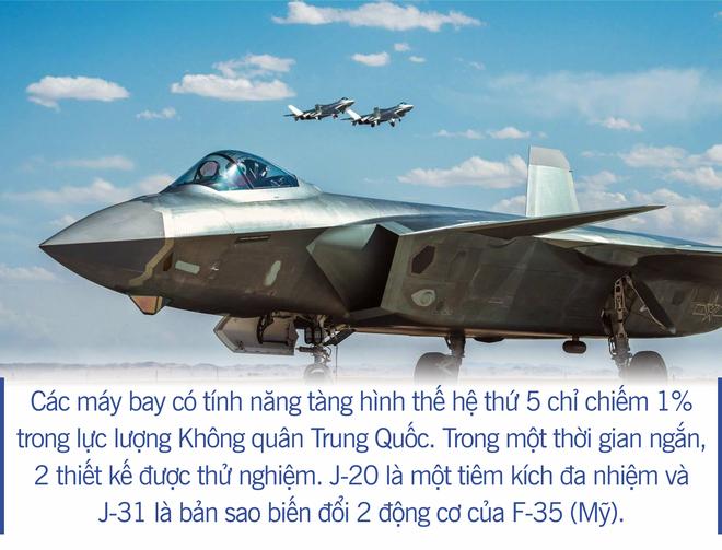[Photo Story] Không quân Trung Quốc - Gã khổng lồ chân đất sét? - Ảnh 10.