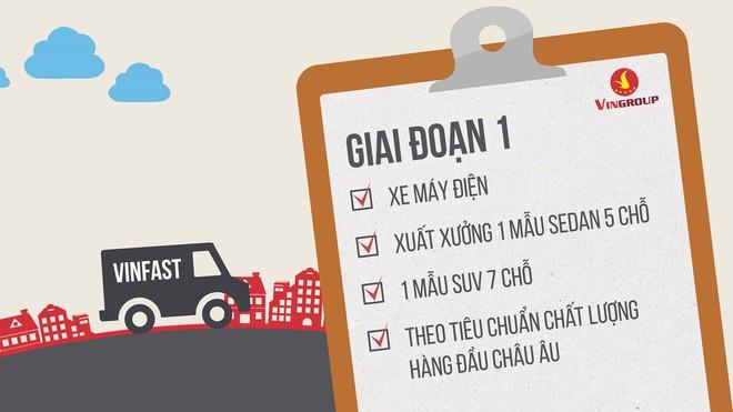 Vinfast tuyển đại lý ủy quyền bán xe máy điện made in Vietnam - Ảnh 1.