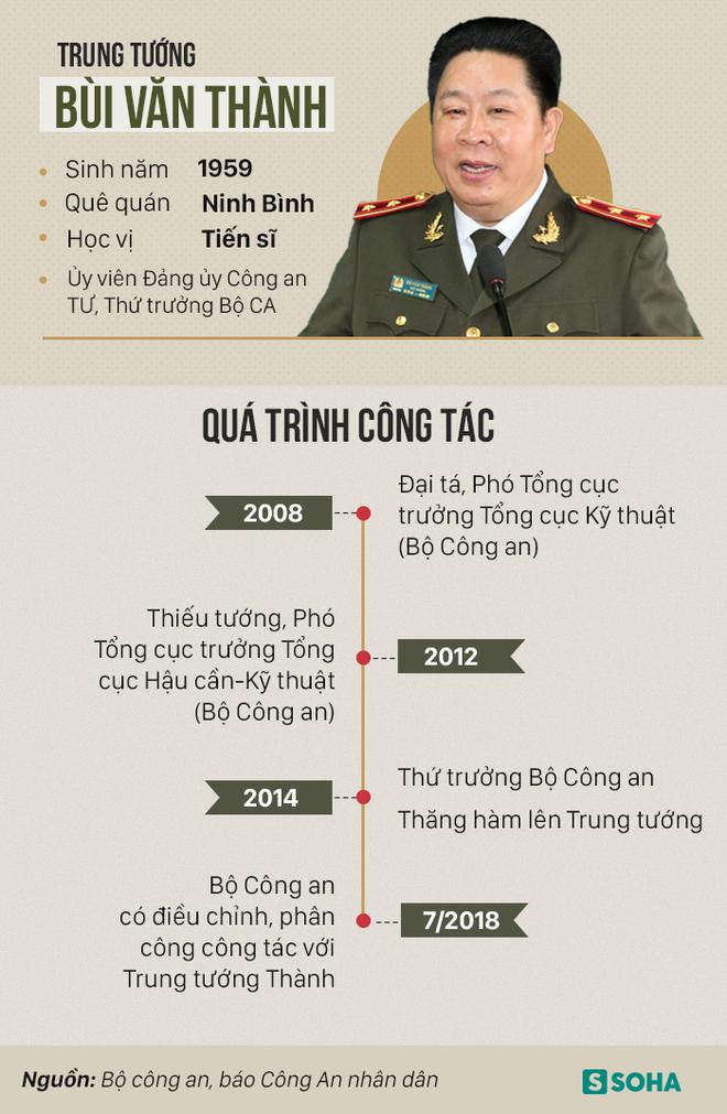 Đề nghị BCT xem xét kỷ luật tướng Bùi Văn Thành do vi phạm rất nghiêm trọng - Ảnh 2.