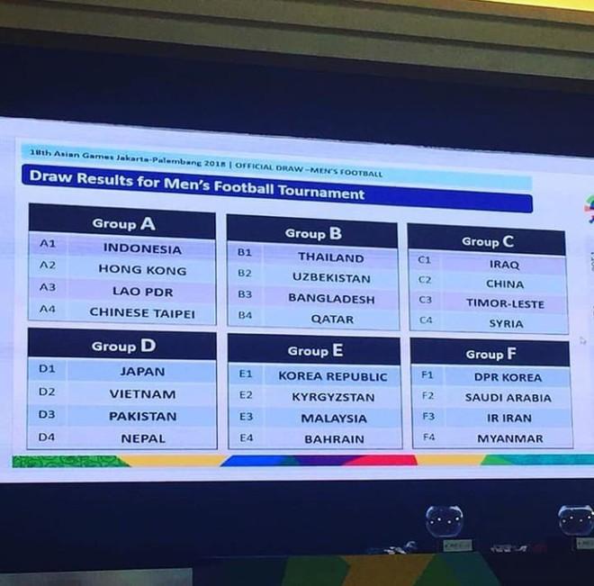 Nóng: U23 Việt Nam đối đầu với Nhật Bản ở ngay vòng bảng Asiad 2018 - Ảnh 1.