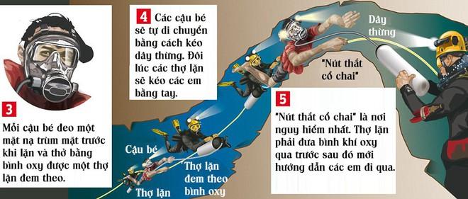 [CẬP NHẬT] Mưa như trút nước ở hang Tham Luang, chiến dịch cứu hộ chính thức tiếp tục - Ảnh 3.
