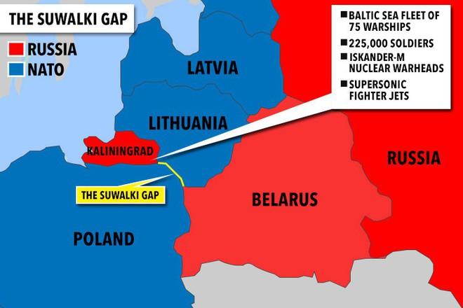 Tử huyệt của NATO: Nga đánh một đòn, 3 quốc gia thành viên hết đường tiếp viện - Ảnh 1.