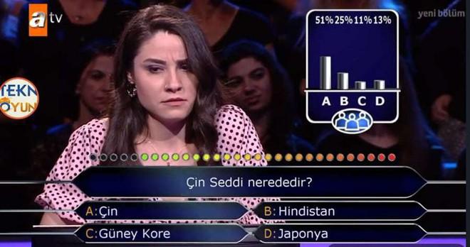 Cô gái Thổ Nhĩ Kỳ bỗng nổi tiếng toàn cầu vì không trả lời được câu hỏi Vạn Lý Trường Thành của Trung Quốc nằm ở đâu? - Ảnh 3.