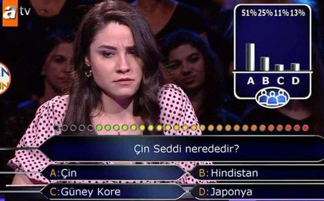 """Cô gái Thổ Nhĩ Kỳ bỗng nổi tiếng toàn cầu vì không trả lời được câu hỏi """"Vạn Lý Trường Thành của Trung Quốc nằm ở đâu?"""""""