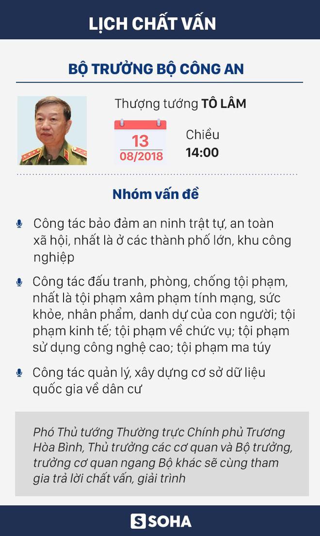 Bộ trưởng Tô Lâm: Có dấu hiệu vi phạm của cơ quan công an trong kỳ thi THPT 2018 - Ảnh 11.