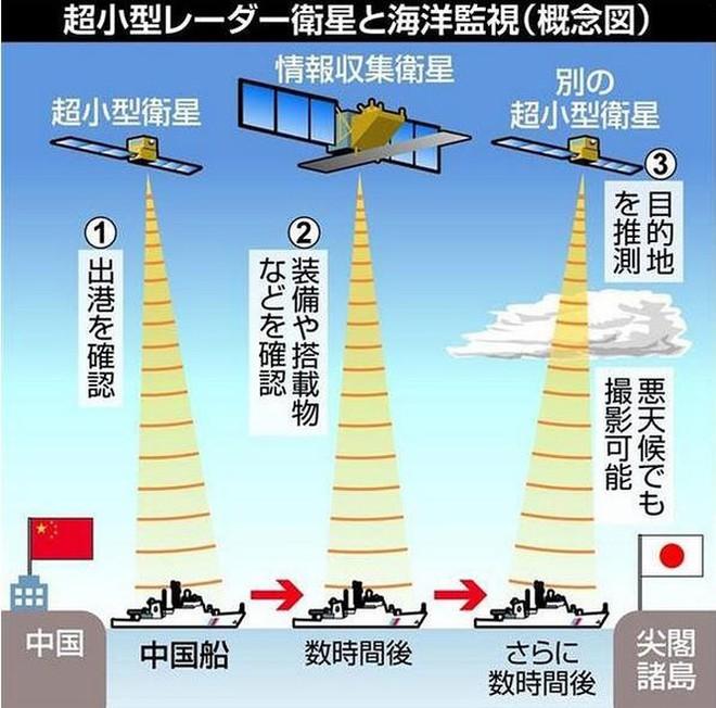 Chiến hạm Trung Quốc sẽ không thể thoát khỏi vệ tinh siêu nhỏ Nhật Bản - Ảnh 2.