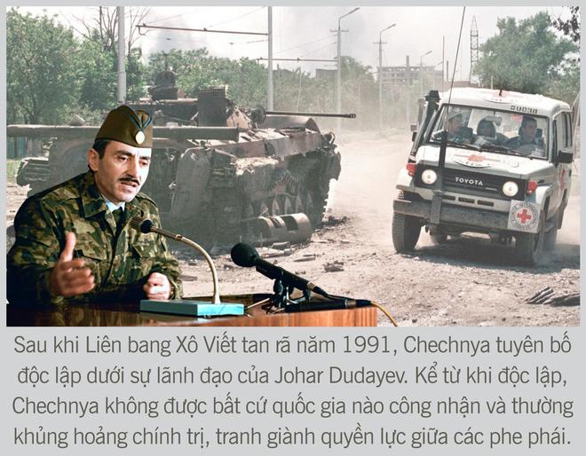 [Photo Story] Chiến tranh Chechnya lần thứ nhất - Nơi quân đội Nga sa hỏa ngục - Ảnh 1.
