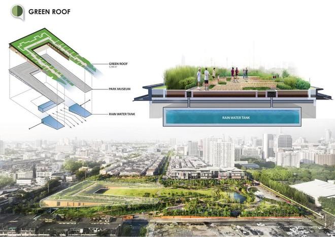 Năm 2030, Bangkok có nguy cơ chìm dưới nước biển: Thái Lan nghĩ ra diệu kế! - Ảnh 5.