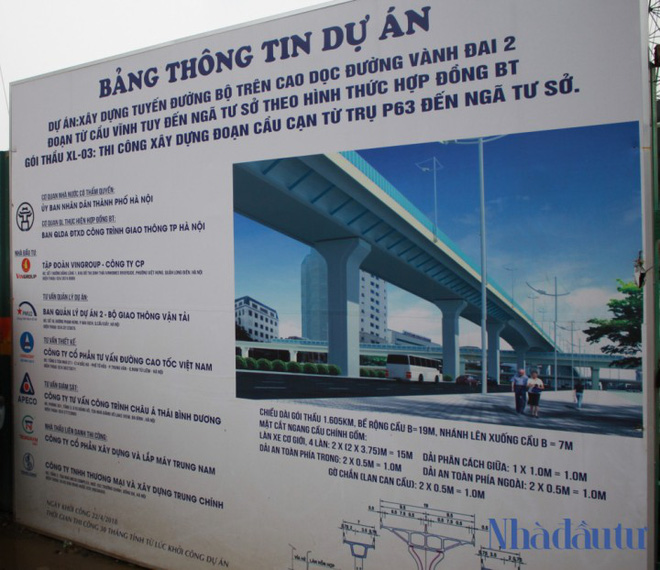 Toàn cảnh tuyến đường trên cao trị giá 9.400 tỷ 'giải cứu' giao thông Vĩnh Tuy - Ngã Tư Sở - Ảnh 1.