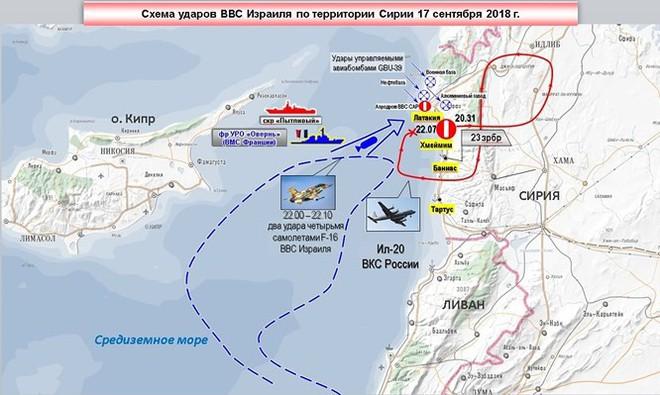 """Thảm kịch IL-20 Nga và """"trò chơi vương quyền"""" tại Syria - ảnh 2"""