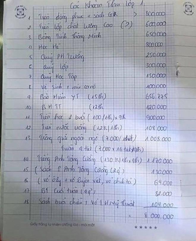 Diễn biến bất ngờ vụ phụ huynh bị công an mời vì tố trường lạm thu trên facebook ở Hà Nội - ảnh 1