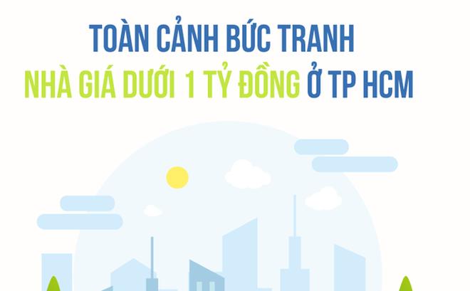 Infographic: Bức tranh nhà ở giá dưới 1 tỷ đồng tại TP HCM