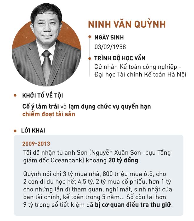 """Ông Đinh La Thăng nhận trách nhiệm """"nóng vội, quá quyết liệt nên sai thủ tục"""" - Ảnh 4."""