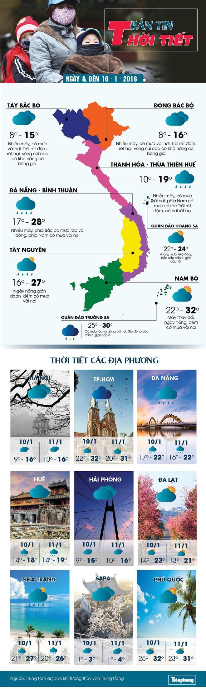 Rét đậm bao trùm Miền Bắc, Hà Nội lạnh 9 độ C  - Ảnh 1.