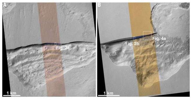 Tìm ra nguồn nước uống được khổng lồ trên sao Hỏa, hoàn toàn nằm trong phạm vi có thể khai thác - Ảnh 2.