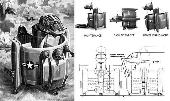 10 dự án máy bay chiến đấu thất bại nhưng di sản để lại là vô giá - Ảnh 11.